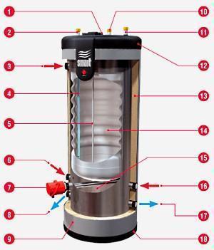 Рециркуляция горячей воды через бойлер - обвязка с рециркуляцией схема