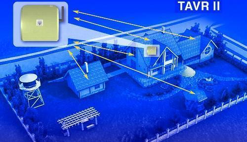 gsm сигнализация TAVR 2