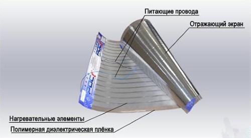 строение пленочного обогревателя