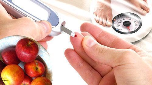Контроль содержания сахара в крови