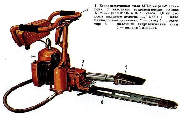 Бензомоторная пила МП-5 Урал-2
