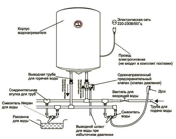 Схема подключения накопительных водонагревателей
