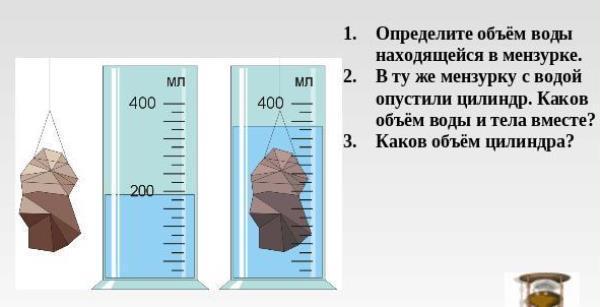 Измерение объёма тел неправильной формы