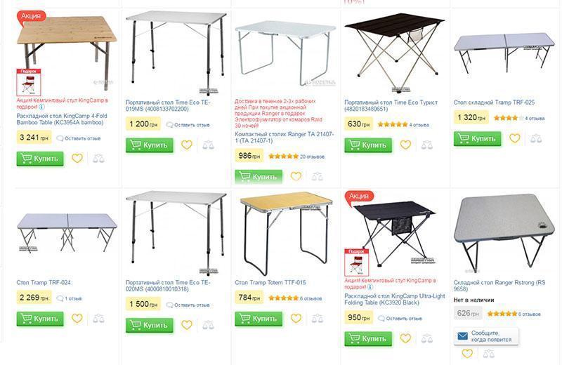сборный стол в интернет-магазине