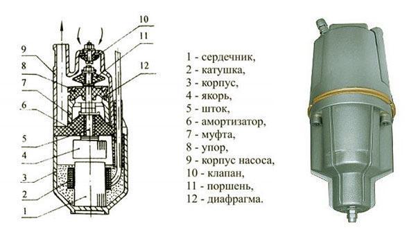 техническое описание