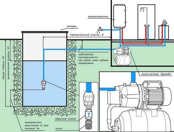 схема водоснабжения дома при установке насосной станции