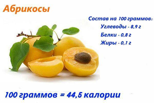 калорийность абрикос