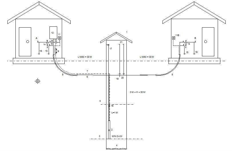схема водоснабжения бани и дома