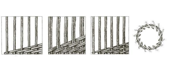posloynoe-pletenie Плетение из прутьев ивы для начинающих