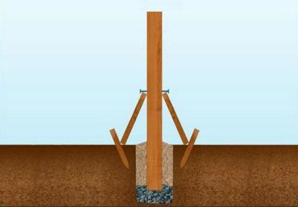 монтаж столбов для калитки