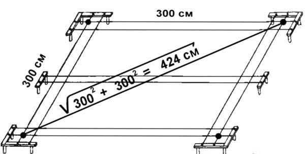 чертеж разметки территории под фундамент для беседки