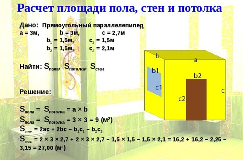 как посчитать площадь пола, стен и потолка