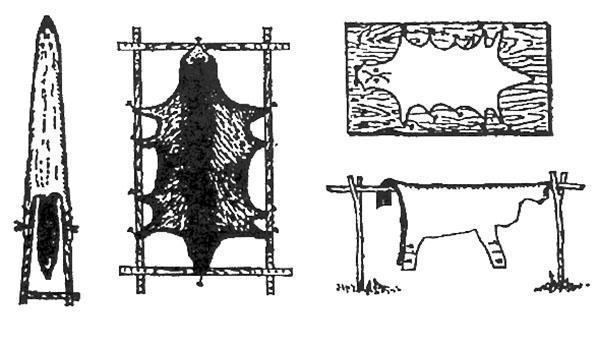 растяжка шкур на правилках