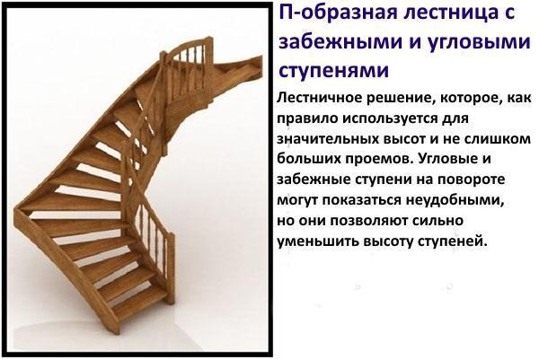 п-образная лестница с забежными и угловыми ступенями
