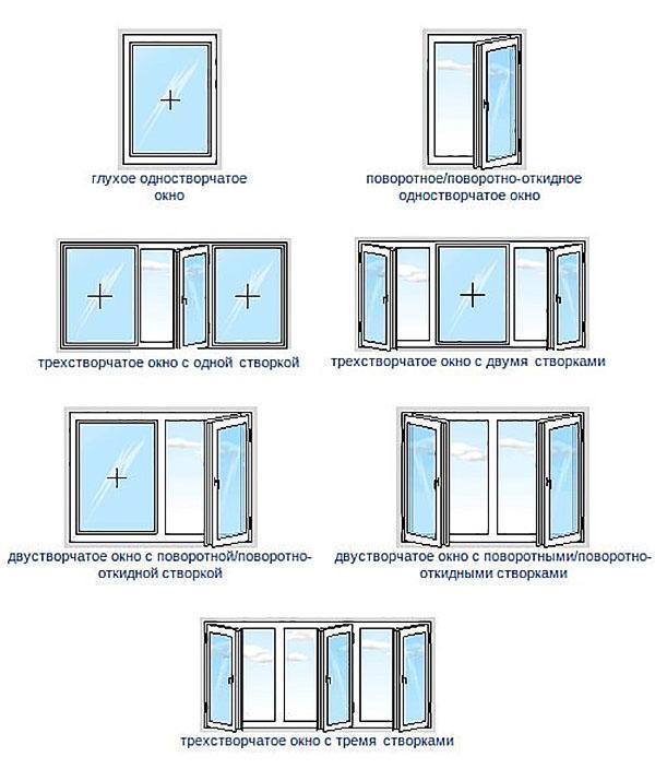 разные конструкции деревянных окон