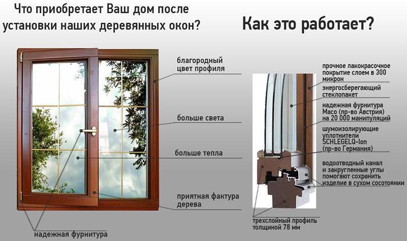 преимущества установки деревянного окна