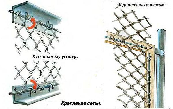 способы крепления сетки рабицы