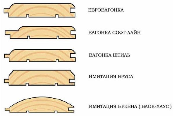 виды вагонки для балкона