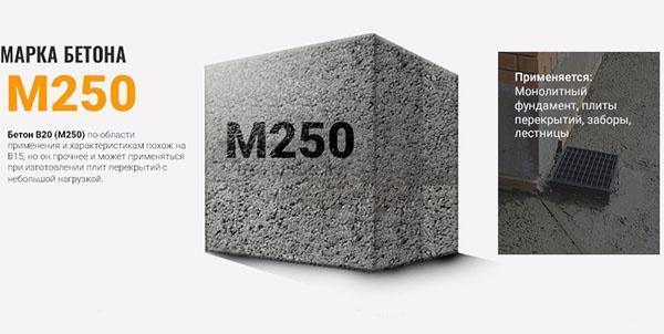 марка бетона М250