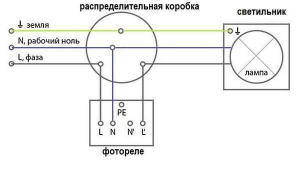 Принцип действия сенсора уличного освещения
