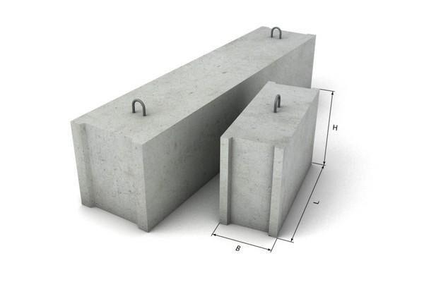 Конфигурация типового блока ФБС