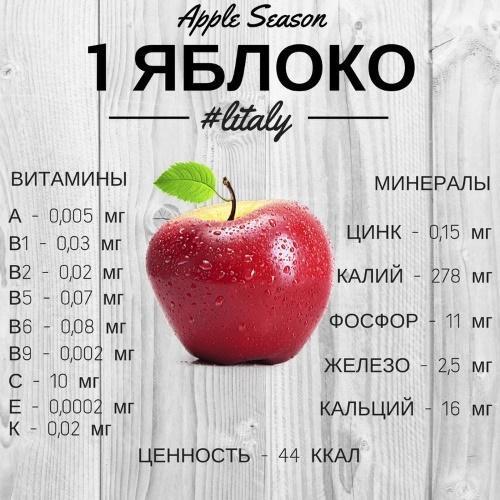 витаминный состав яблока