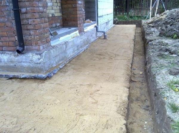 отмостка из глины вокруг дома