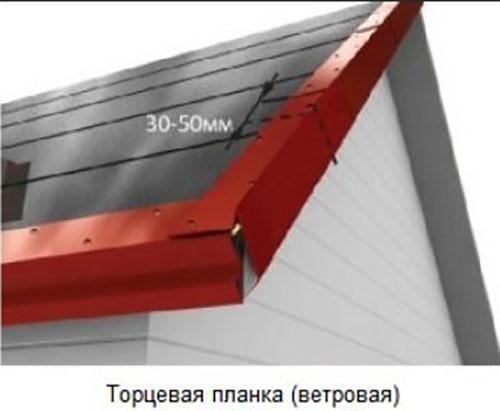 обшивка стен и крыши