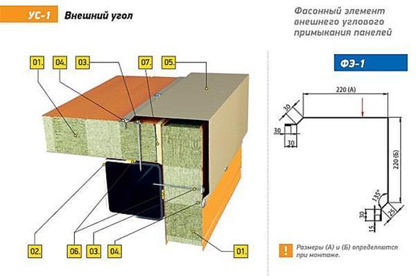 ФЭ-1 Элемент защитит углы от внешних факторов