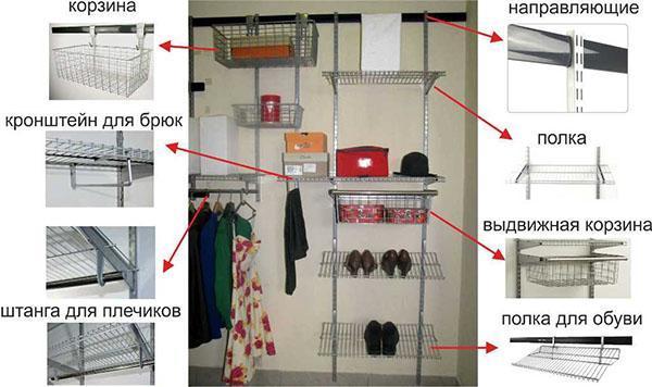 внутренние элементы гардеробной