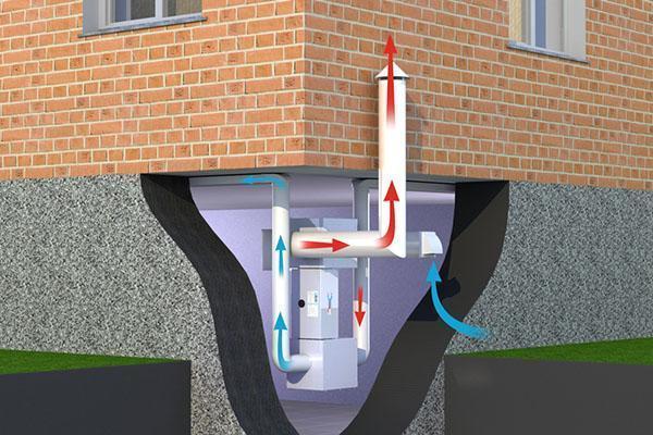 движение воздуха через вентиляционное отверстие