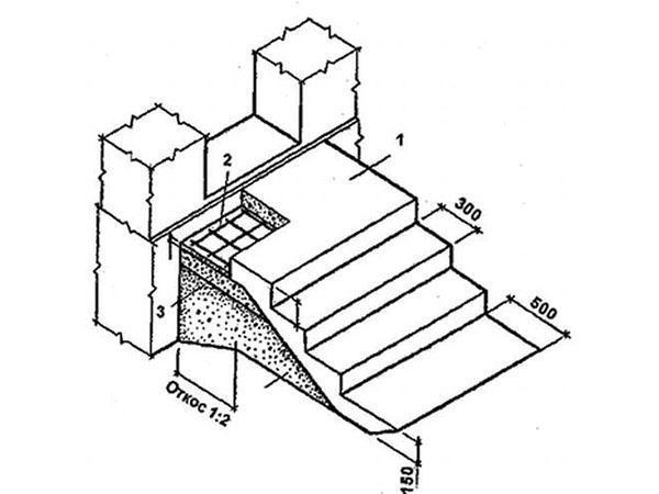 нормированные параметры конструкции