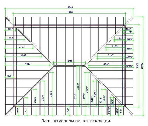 расчет размеров элементов стропил