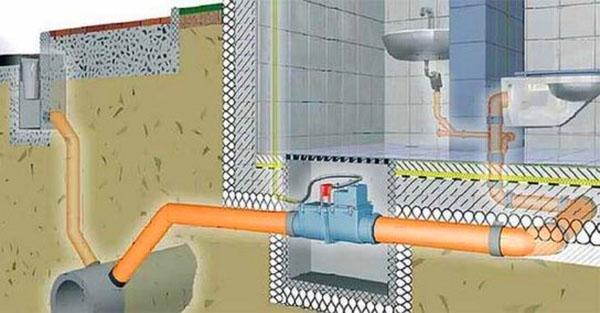 канализация с обратным клапаном