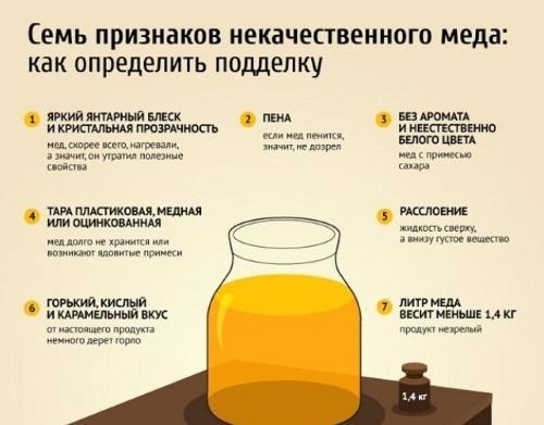как узнать подделку меда