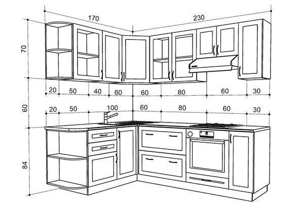 размеры секций кухонного гарнитура