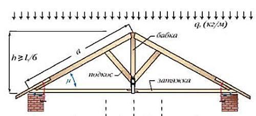 треугольная трехшарнирная с бабкой