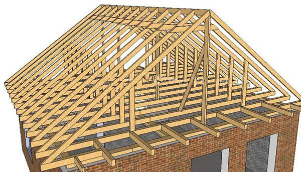 классическая двускатная крыша