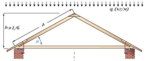 треугольная трехшарнирная схема