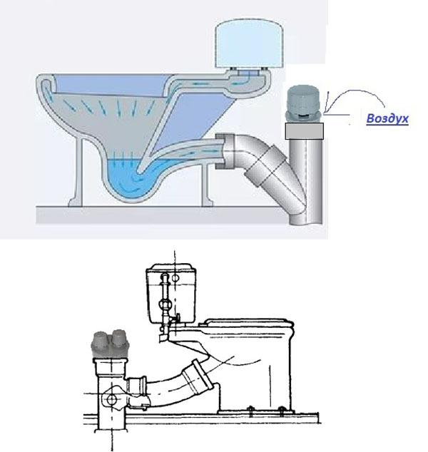 воздушный клапан за унитазом