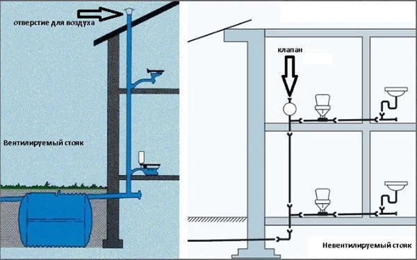 места установки воздушного клапана