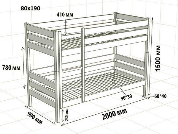 размеры двухъярусной кровати