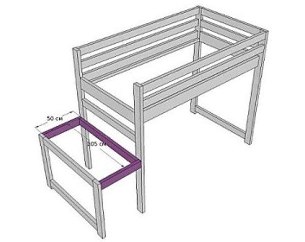соединение каркаса кровати с конструкцией лестницы
