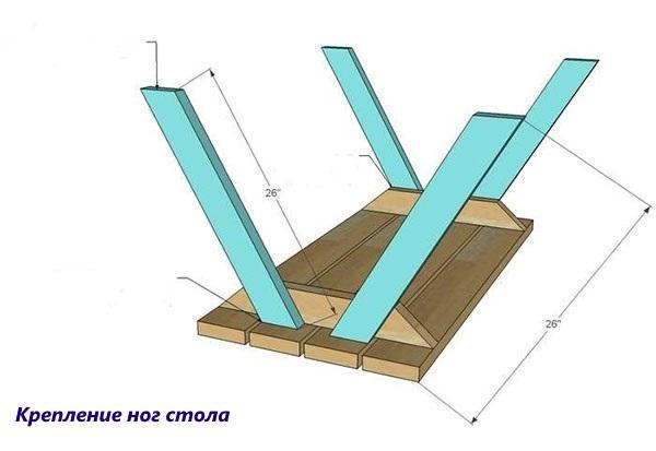 крепление ножек стола
