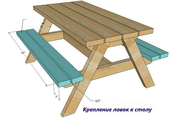 крепление лавок к столу