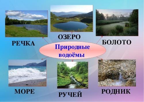 природные водоемы