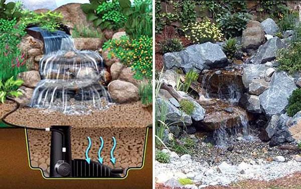 конструкция водопада с установкой насоса