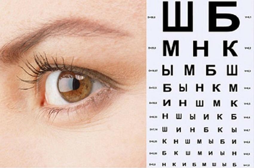 Действие физалиса на зрение