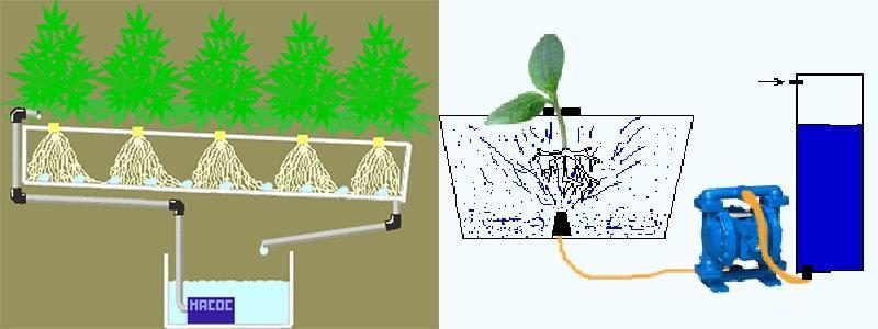 использование водяного насоса