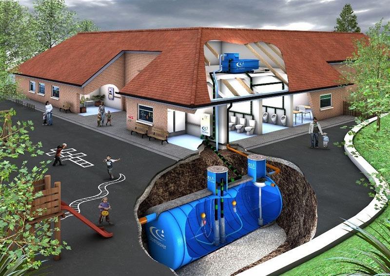 создание автономной водопроводной системы